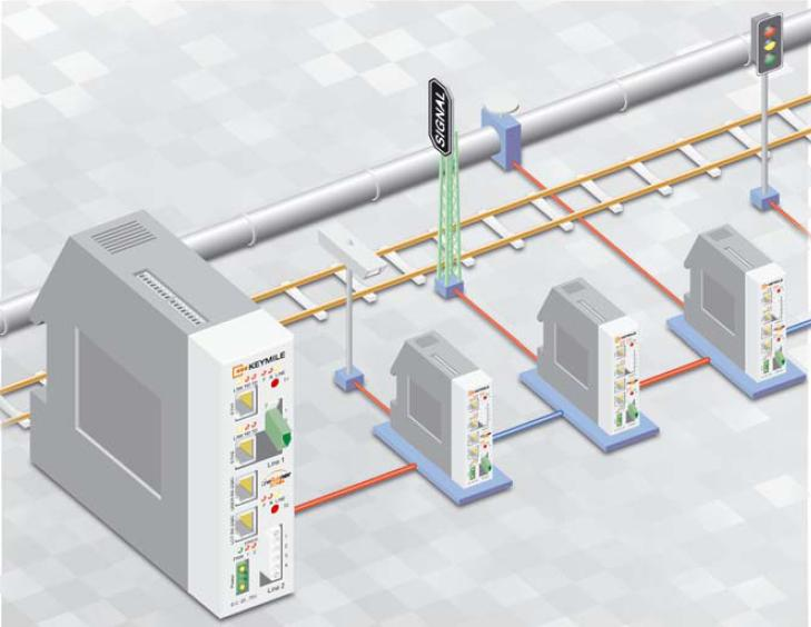 Keymile Linerunner SCADA NG - telecontrol systems